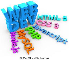 Developer tools for HTML CSS website