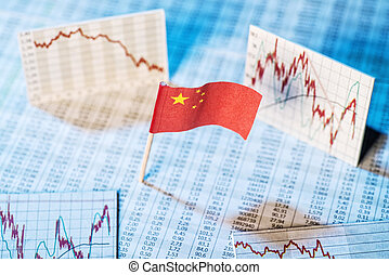 Development of the economy in China