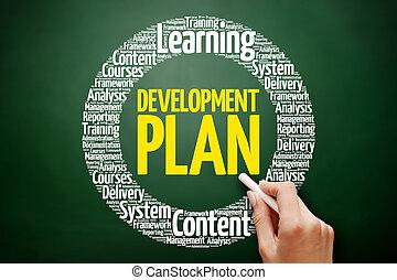 Development plan word cloud