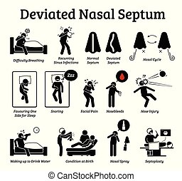 Illustrations depict signs and symptoms of nose problem. Difficulty breathing, sinus infection, snoring, and facial pain. Treatments are nasal spray and septoplasty.