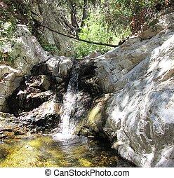 Devils Canyon Waterfall