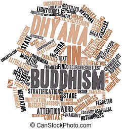 Dhyana in Buddhism