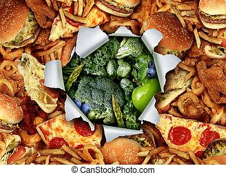diæt, lifestyle, ændring