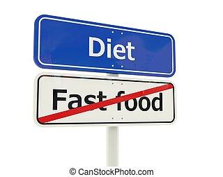 diéta, út cégtábla