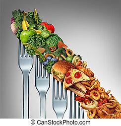 diéta, rosszabbodás