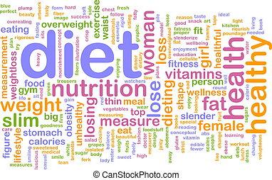 diéta, szó, felhő