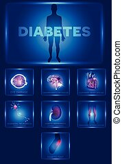 Diabetes affected organs. Diabetes affects nerves, kidneys,...