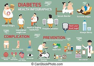 diabetes., concepto, illustration., infographic, detalle, vector, salud, obesidad, diabetes, cuidado