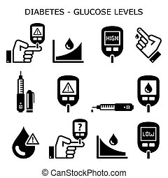 Diabetes, diabetic healthcare vector icons set - high and low sugar, glucose levels - hypoglycemia, hyperglycemia design