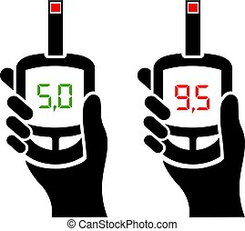 Diabetes diagnosing blood test icons set