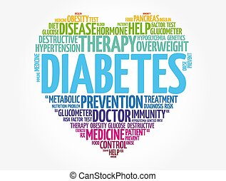 Diabetes heart word cloud, health concept background