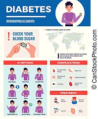 Diabetes Infographic Poster