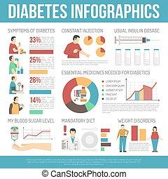 diabetes, infographics, esquema