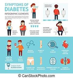 diabetes, síntomas, y, complications, infographics, elements., vector, ilustración, plano, diseño