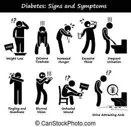 Illustrations showing signs and symptoms of Diabetes Mellitus disease such as weight loss, extreme tiredness, increased hunger, excessive thrist, frequent urination, tingling and numbness on feet and hand, unhealed wound, and urine that attracts ants