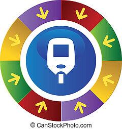 Diabetes Test Monitor - Diabetes Blood Test Monitor icon set
