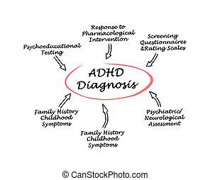 diagnosi, adhd