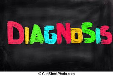 Diagnosis Concept