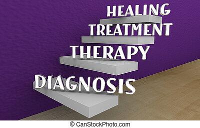 diagnostic, illustration, étapes, thérapie, guérison, traitement, 3d, mots, soin, santé