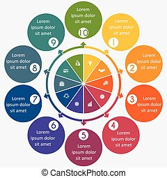 Diagram 10 cyclic processes, step by step, colorful circles...