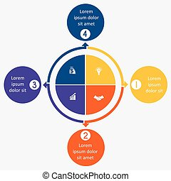 Diagram 4 cyclic processes, step by step, colorful circles...