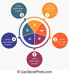 Diagram 5 cyclic processes, step by step, colorful circles...