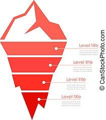 diagram, analyseren, layered, ijsberg, risico's