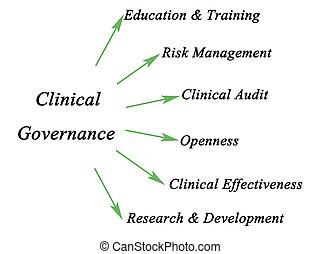 diagram, av, klinisk, ledning