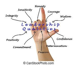 diagram, av, ledarskap, qualities