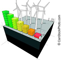 diagram, classificatie, energie, turbines, wind