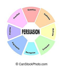 Diagram concept with Persuasion text and keywords. EPS 10 isolated on white background