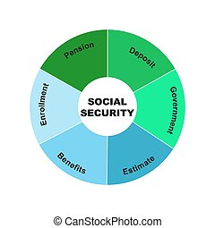 Diagram concept with Social Security text and keywords. EPS 10 isolated on white background