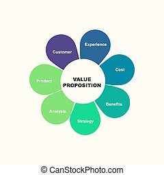 Diagram concept with Value Proposition text and keywords. EPS 10 isolated on white background