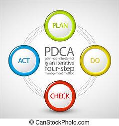 diagram, controleren, vector, plan, werken