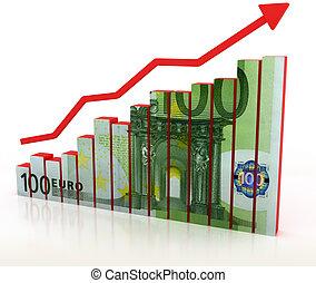 diagram, groei, eurobiljet