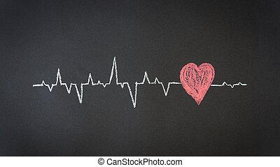 diagram, hartslag