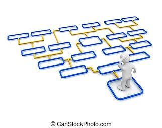 diagram., illustration., gereproduceerd, gecompliceerd, man,...