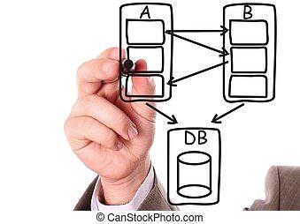 diagram, komputer, rysunek, system