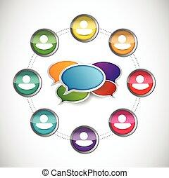 diagram, komunikacja, rozmaitość, ludzie