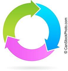 diagram, krok, strzały, trzy, cykl