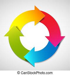 diagram, liv, vektor, cyklus