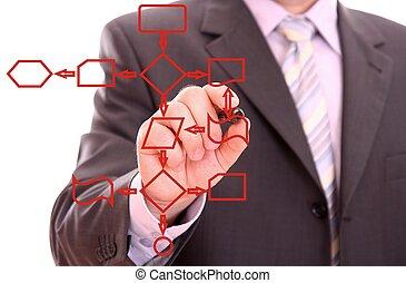 diagram, mężczyźni, rysunek, proces, czerwony
