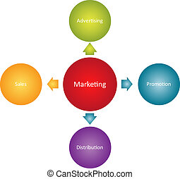 diagram, marketing, zakelijk