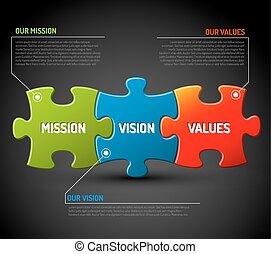 diagram, misja, walory, widzenie