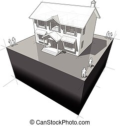 diagram of a classic colonial house