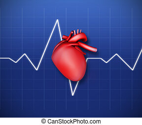 Diagram of a heart with ECG line