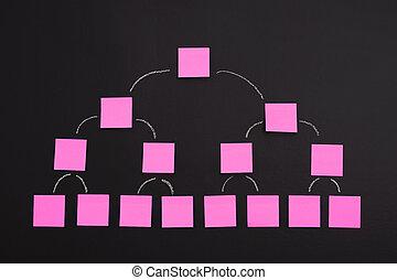 Diagram of blank sticky notes on blackboard