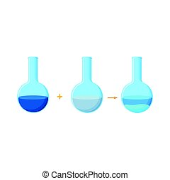 Diagram of chemical experiment which shows the reaction between two soluble compounds with a formation of precipitate.