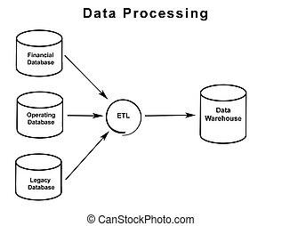 Diagram of data processing