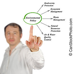 Diagram of Environmental Policy